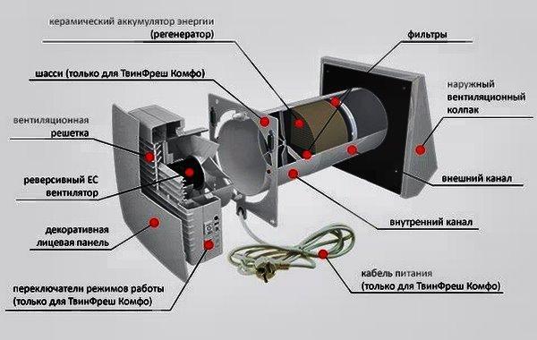 Схема вентилятора VENTS iFan