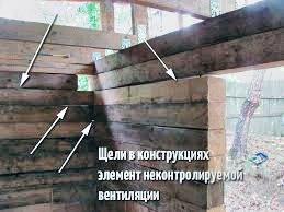 щели в конструкциях, элемент неконтролируемой вентиляции