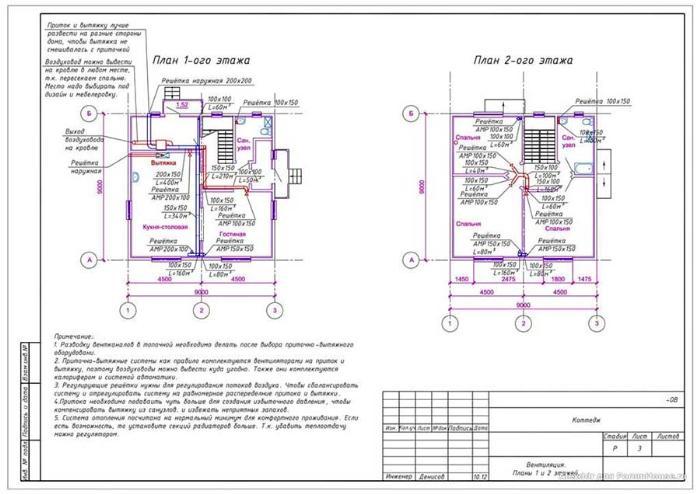 пример схемы вентиляции в каркасном доме часть 1