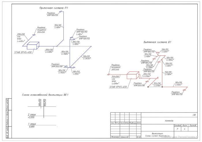 пример схемы вентиляции в каркасном доме часть 2