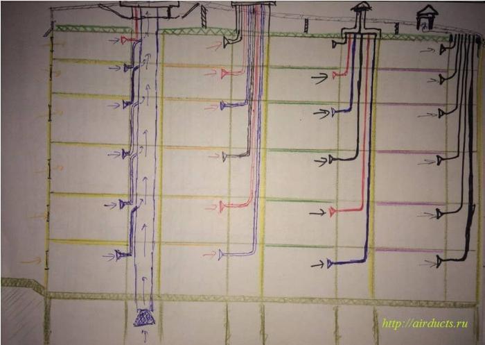 Схемы естественной вентиляции многоквартирных домов