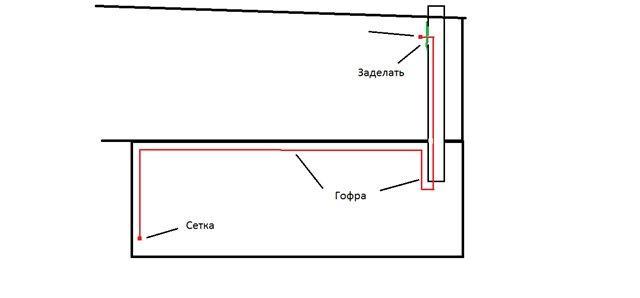 Вентиляция для смотровой ямы и гаража