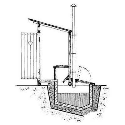 схема конструкции дачного туалета