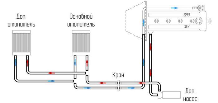 Схема комплектации с двумя печками