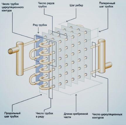 Схема теплообмена