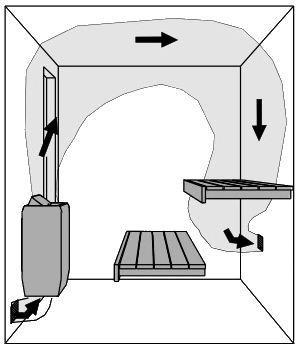 Циркуляция воздуха в первом варианте.
