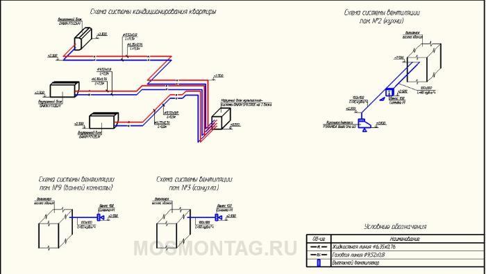 Схема вентиляции и кондиционирования