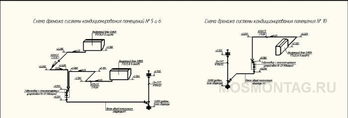 Схема дренажа системы кондиционирования