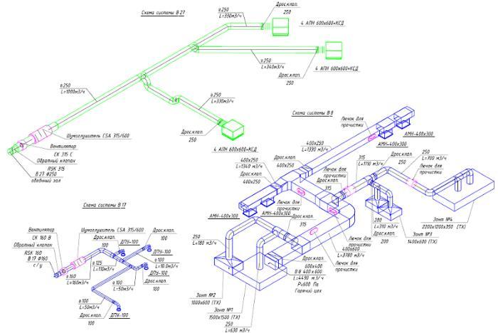 проект вентиляции схема