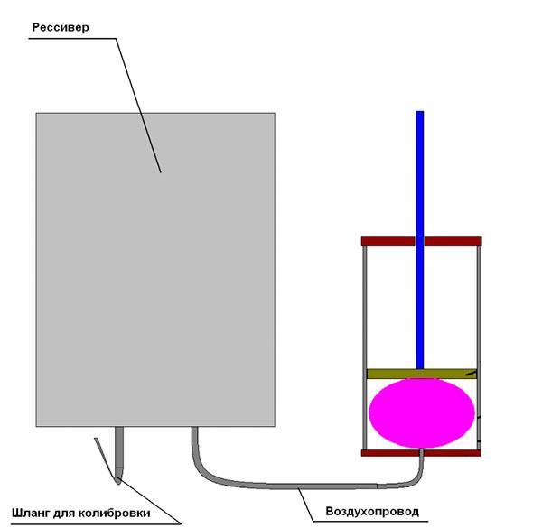 Принцип работы термопривода из резинового мяча