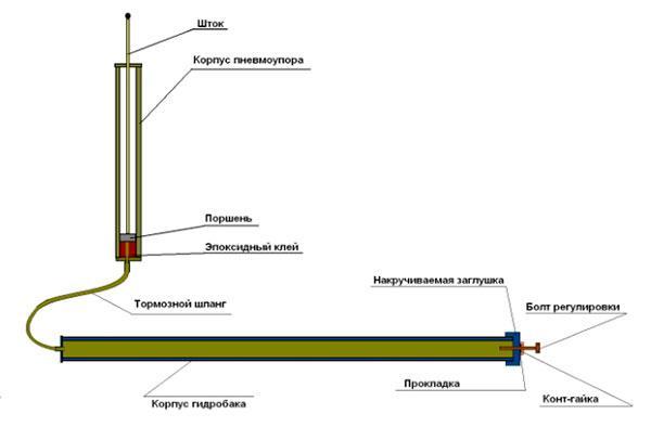 Термопривод из амортизатора