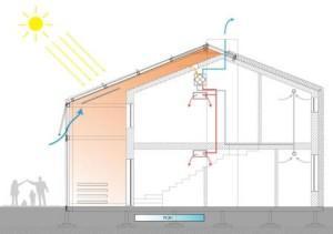 Вентиляции дачного дома