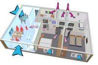 Принцип работы естественной вентиляции в помещении