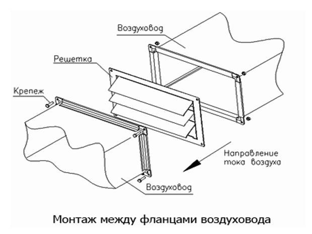 Воздуховод схема