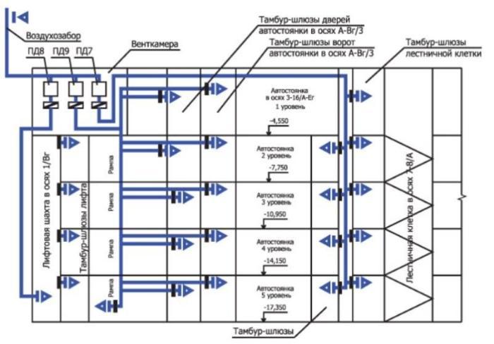 Схема вентиляции паркинга, фото
