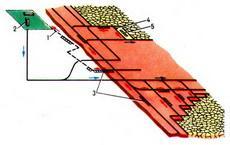 горизонтальная техсхема с конвейерным транспортом руды на поверхность