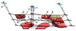 вертикальная схема с промежуточными транспортными горизонтами (наклонные мевсторождения)