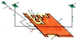 горизонтальная техсхема с автотранспортом руды на поверхность