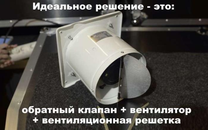 Идеальный обратный клапан вентиляции