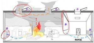 программа расчета системы дымоудаления 1