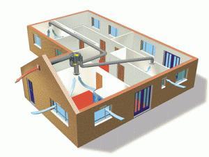 Принудительная вытяжная схема воздухообмена в здании