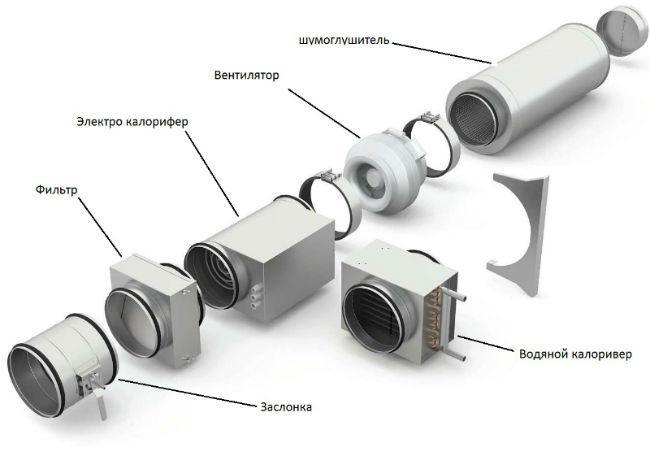 Схема установки шумоглушителя в вентиляции