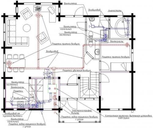 Схема принудительной вентиляции коттеджа