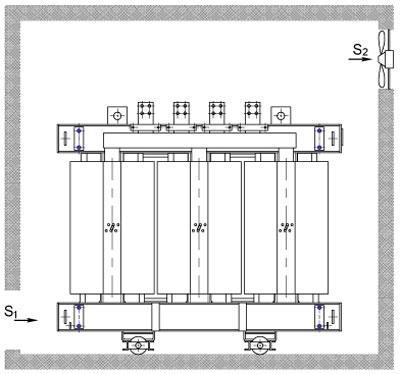 Принудительная вентиляции камеры трансформатора