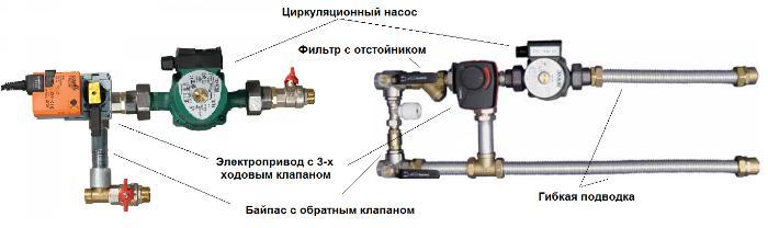 Устройство смесительного узла