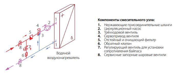 Схема смесительного узла для теплообменника