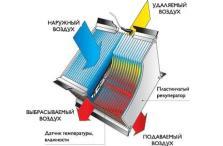 Теплоообименники - рекуператоры