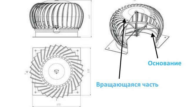 Устройство ротационного дефлектора