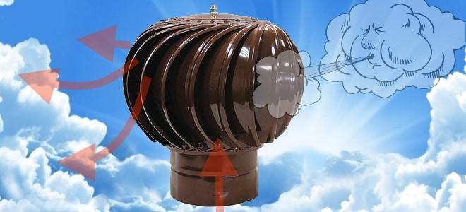 Ротационный дефлектор для систем вентиляции