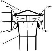 Схема дефлектора типа ЦАГИ