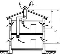 Схема естественной канальной вытяжной вентиляции