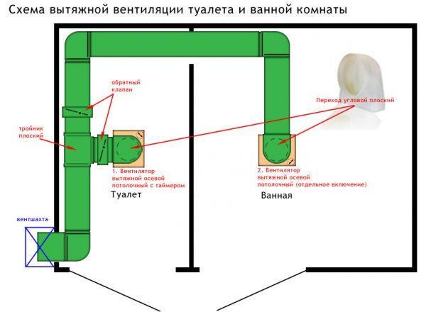 Вентиляция в сан узлах - важный элемент вентиляции