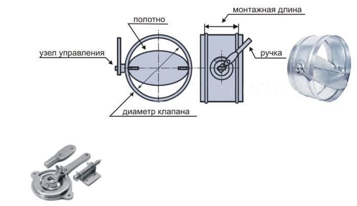 Как закрепить клапан в вентиляционной системе
