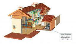 Воздухообмен в деревянном доме