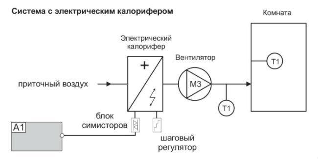 Схема подключения электрического калорифера