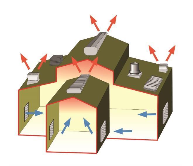 Пример схемы вентиляции в доме