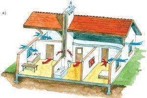чистый воздух в уютном доме