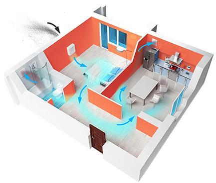 проветривание квартиры без бризера с открытым окном - грязь, пыль, шум